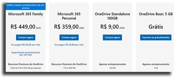 compartilhe a conta melhores dicas e truques do OneDrive