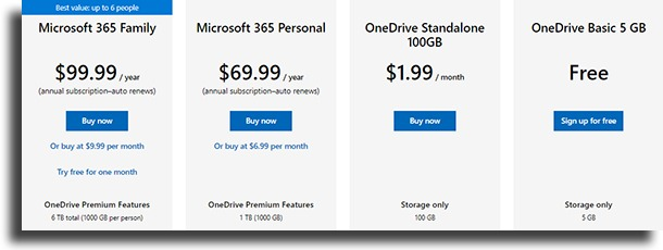 pricing OneDrive tips and tricks